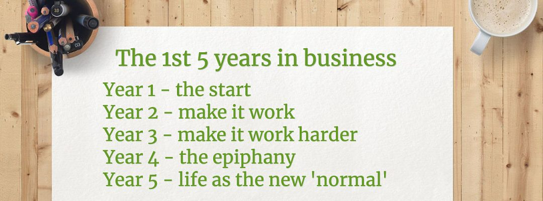 The first five years in business – what to expect